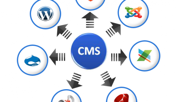 Which is the easiest CMS to create a free website?